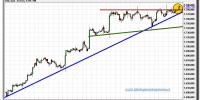 oro precio (gold)-04-octubre-2012-tiempo-real-gráfico-intradiario