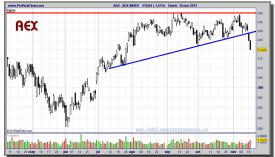 AEX-INDEX-16-noviembre-2012-gráfico-diario