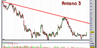 ANTENA3TV-28-noviembre-2012-gráfico-diario