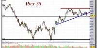 IBEX-35-08-noviembre-2012-gráfico-diario