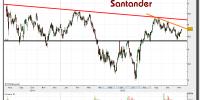 SANTANDER-23-noviembre-2012-gráfico-diario