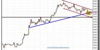 cambio dólar-yen-28-noviembre-2012-tiempo-real-gráfico-intradiario