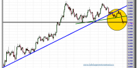 cambio euro-dólar-05-noviembre-2012-tiempo-real-gráfico-intradiario