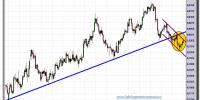 cambio euro-libra-12-noviembre-2012-tiempo-real-gráfico-intradiario