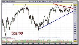 CAC 40-04-diciembre-2012-gráfico-diario