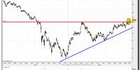 bank of america-05-diciembre-2012-tiempo-real-gráfico-diario