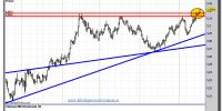 cambio-euro-dólar-18-diciembre-2012-tiempo-real-gráfico-intradiario