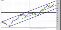 cambio euro-yen-26-diciembre-2012-tiempo-real-gráfico-intradiario