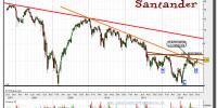 santander-27-diciembre-2012-gráfico-semanal