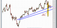 s&p 500 cfd-26-diciembre-2012-tiempo-real-gráfico-intradiario