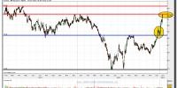 bolsas y mercados-14-enero-2013-tiempo-real-gráfico-diario