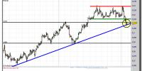 cambio-euro-dólar-03-enero-2013-tiempo-real-gráfico-intradiario