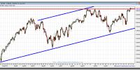 s&p 500 cfd-11-enero-2013-tiempo-real-gráfico-diario