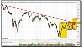 IBEX 35-11-septiembre-2013-gráfico-semanal