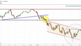 S&P-500-FUTURO-gráfico-4h-25-01-2016