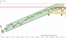 S&P-500-FUTURO-gráfico-semanal-22-01-2016