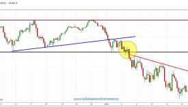S&P-500-futuro-tiempo-real-gráfico-4h-19-01-2016