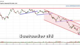 SANTANDER-CFD-gráfico-4h-02-febrero-2016